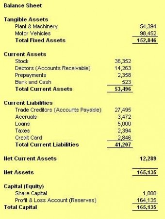 ainsworth accountants guide to the balance sheet